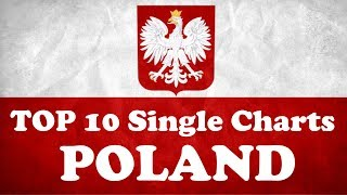 Download Lagu Top 10 Single Charts | Poland | 25.12.2017 | ChartExpress Mp3