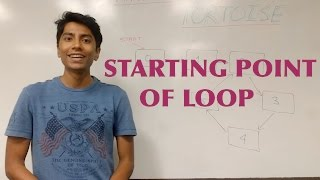 Interview Question: Start of Loop in a Linked List