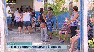 Alta na taxa de transmissão da Covid em Marília preocupa autoridades