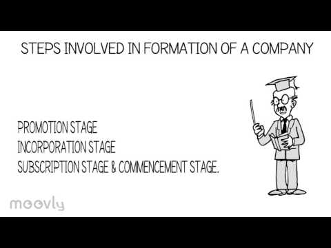 FORMATION OF A COMPANY ll CORPORRATE LAW ll 2017