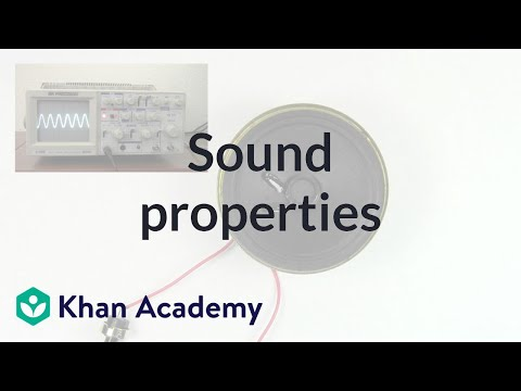 sound properties amplitude period frequency wavelength video khan academy