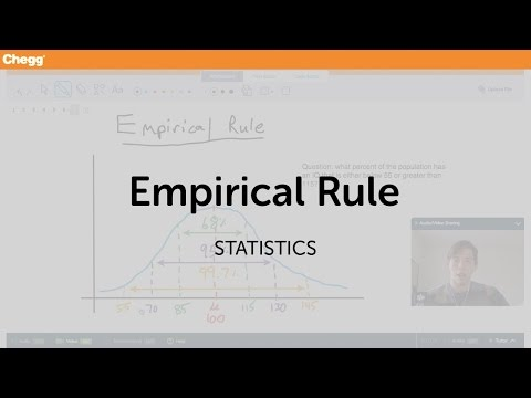 Definition of empirical rule chegg fandeluxe Choice Image