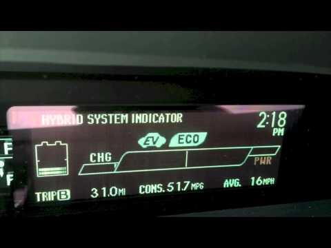 Forex hybrid indicator