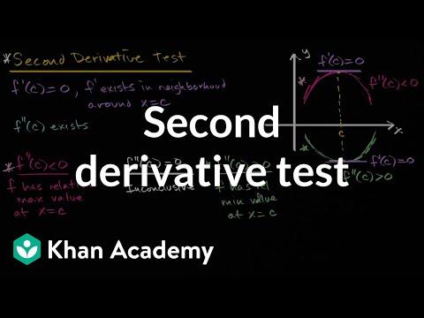 12 derivatives of transcendental functions homework