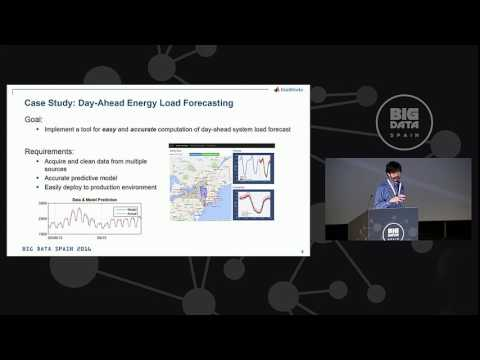 Turning an Idea into a Data Driven Production System An Energy Load Forecasting Case Study - MATLAB