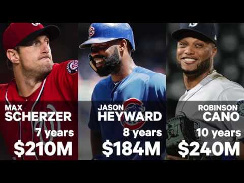 Video: Sports Explained: How do MLB players become free agents?
