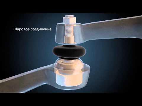 АВТОКОМИТЕТ: Как проверить подвеску самому (https://vk.com/avtokomitet) (видео)