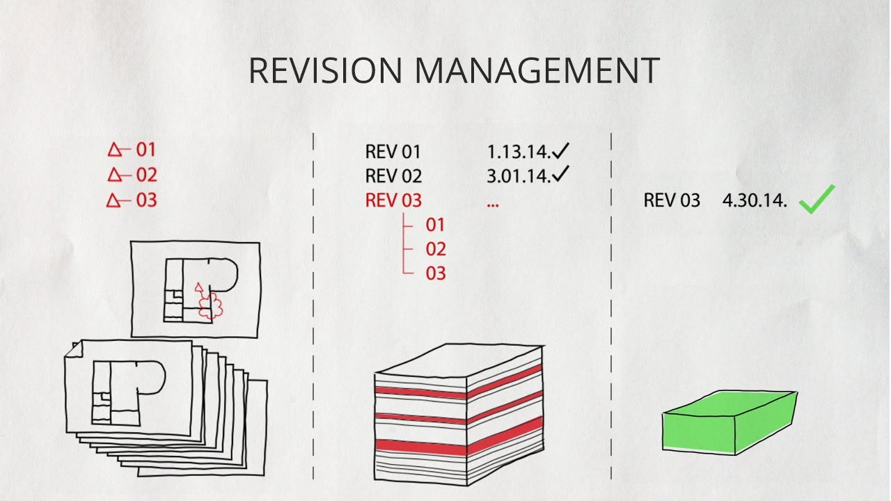 ArchiCAD 18 — Revision Management