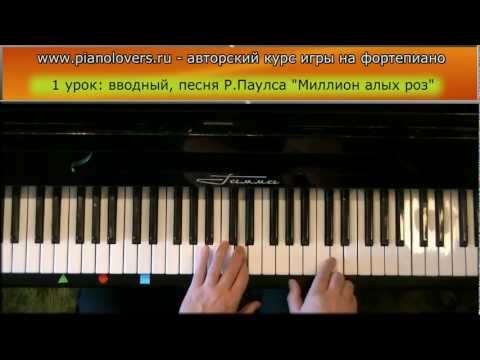 Урок 1. Курс фортепиано для начинающих