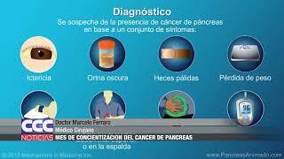 Doctor Marcelo Ferraro