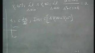 Lecture - 24 Laplace Transforms (5)