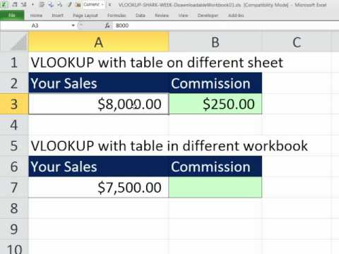 Excel VLOOKUP Function - All You Need To Know