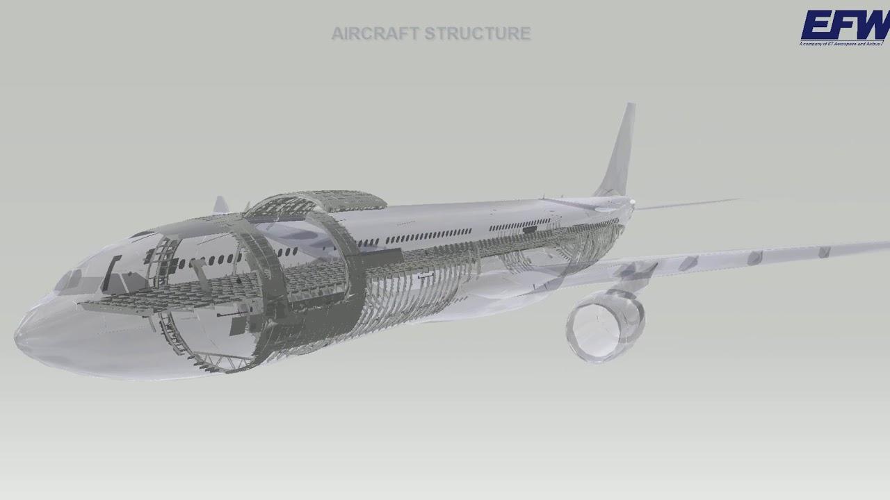 Fußbodenplatten Flugzeug ~ Efw engineering