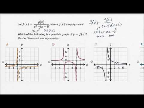 Graphs Of Rational Functions Vertical Asymptotes Video Khan Academy
