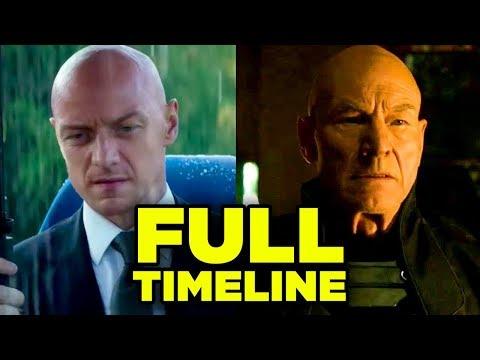 X-MEN Timeline Explained! Dark Phoenix Update! (2000 - 2019 Full Chronology)