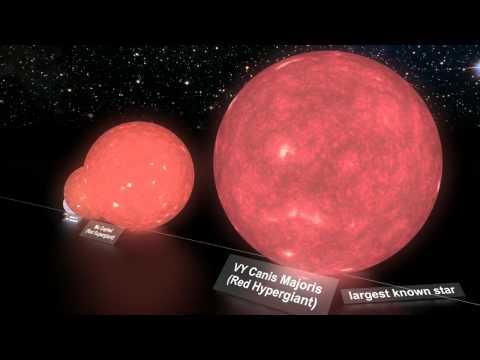 星球大小比較,見識到我們人類有多渺小!