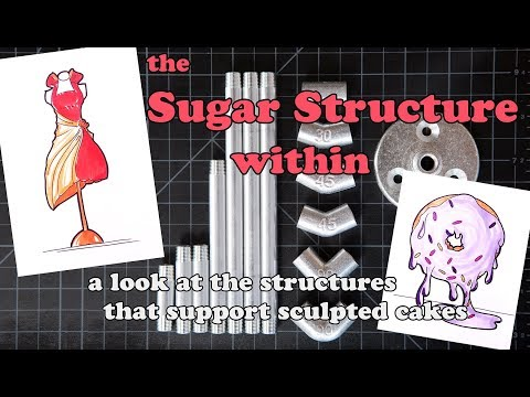 What The Sugar Structure Inside A Cake Looks Like
