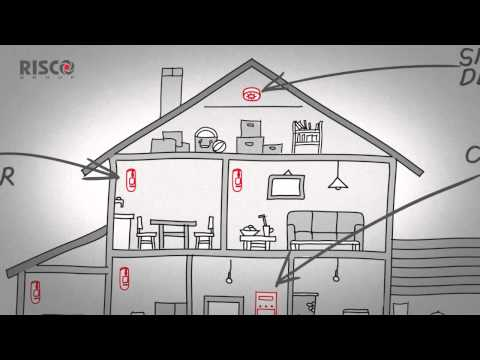 Agility 3  - A wireless home security system to keep your family safe