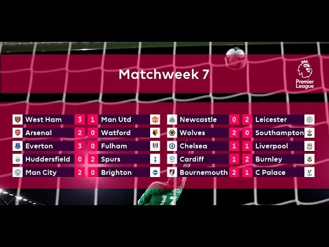 Todos los Goles | Jornada 7 | All Goals & Highlights | Premier League | Matchday 7 | HD