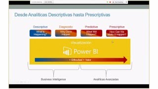 Power BI - Webinar (Spanish)
