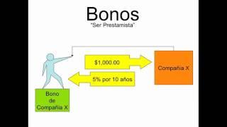 ¿Qué es un bono financiero?