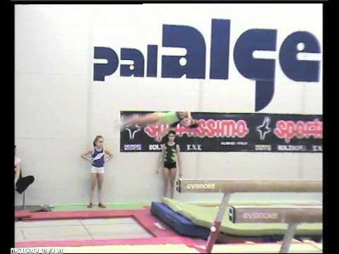 Studio doppio avvitamento al trampolino (2012)