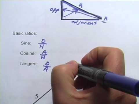 Geometry: Sine and Cosine Ratios