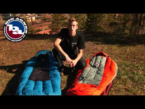 Big Agnes Sleep System- Bag and Pad Integration