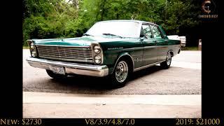 Ford Galaxie 1959-1974. Chronology Evolution Car