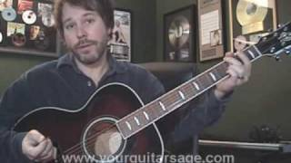 Guitar Lessons - Anyone Else But You by Moldy Peaches (Juno)- cover lesson Beginners Acoustic songs