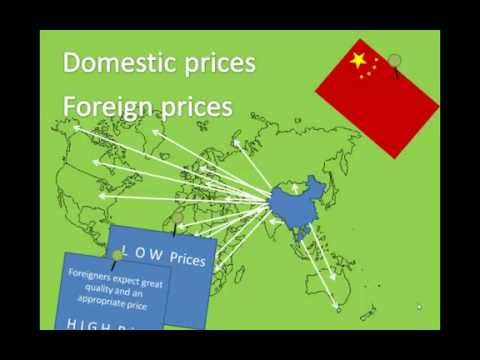 International Pricing Strategies: Introduction