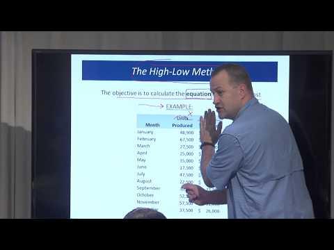 Accounting 2 – ACCT 122 – Program #231 – CVP Analysis