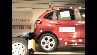 Crash test trasero Citroën C3 en Cesvimap