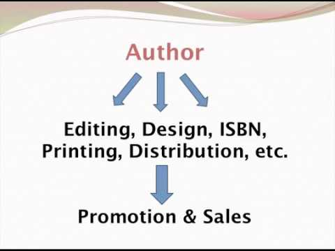 Self-Publish Your Own Book – 2 Routes for Authors