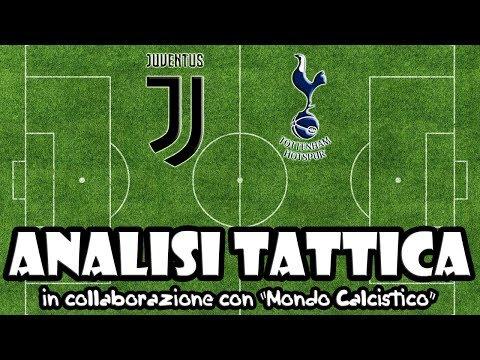 JUVENTUS - Tottenham 2-2 [ANALISI TATTICA]