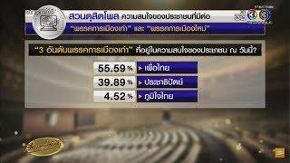 สวนดุสิตโพลเผยผลสำรวจ 'พรรคเพื่อไทย-อนาคตใหม่' มาแรง