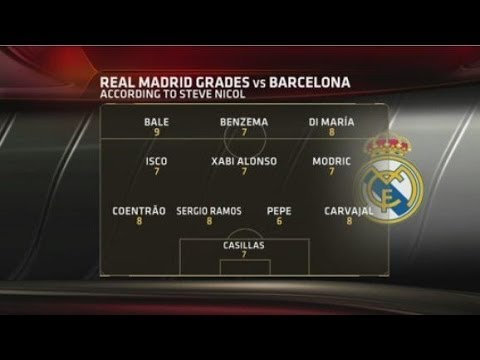 Video: ESPN FC: Real Madrid grades