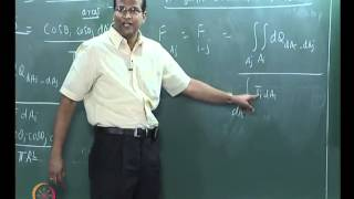 Mod-01 Lec-19 Radiation Heat Transfer Between Surfaces