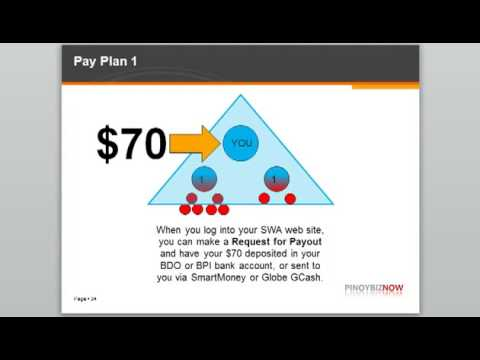 Best Online Networking Business Ever!!! (Pay Plan)