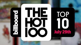 Subscribe for The Latest Hot 100 Charts & ALL Music News! ▻▻ https://bitly.com/BillboardSub Billboard News: New Channel,...