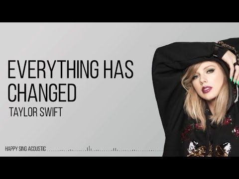 Taylor Swift - Everything Has Changed (Guitar Acoustic Karaoke)