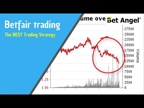 Trading Betfair On Manic Monday!