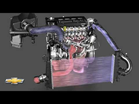 GM's 1.4L Ecotec turbo airflow animation