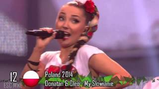 Nonton Eurovision My Top 20 Guilty Pleasures 2000   2015 Film Subtitle Indonesia Streaming Movie Download