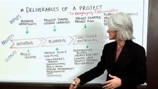 As Principais Entregas de um Projeto