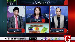Election Transmission special PART-2