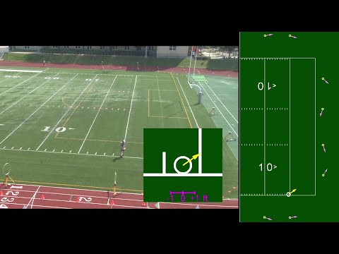 Magneto-Track System: Goal line measurement – accuracy +/- 30 cm