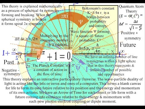 The problem of mathematics (discrete and continuous)