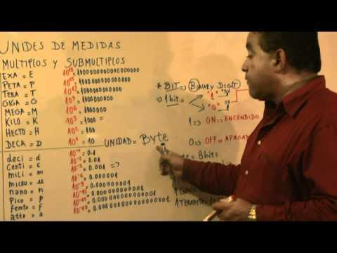 bits - En este segundo video, explico el concepto básico de un Bit, un Bytes y de sus multiplos KBytes, MBytes, GBytes y TBytes. Así mismo explico por que 1 KByte n...