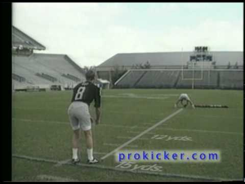 How to punt the football – Ray Guy NFL Punter – How to Align when punting the football.